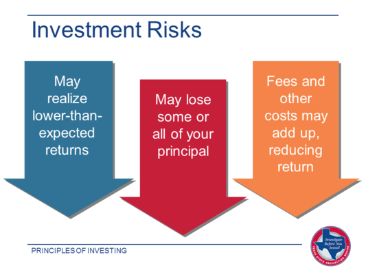 investment risk valuation Trade with a starting balance of $100,000 and zero risk investment valuation of a potential or existing investment and get an idea of its valuation.